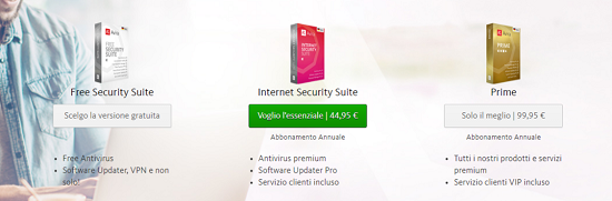 Antivirus gratis Antivir