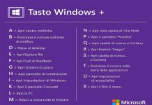 Scorciatoie da Tastiera Windows